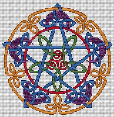 Celtic Pentacle Moon